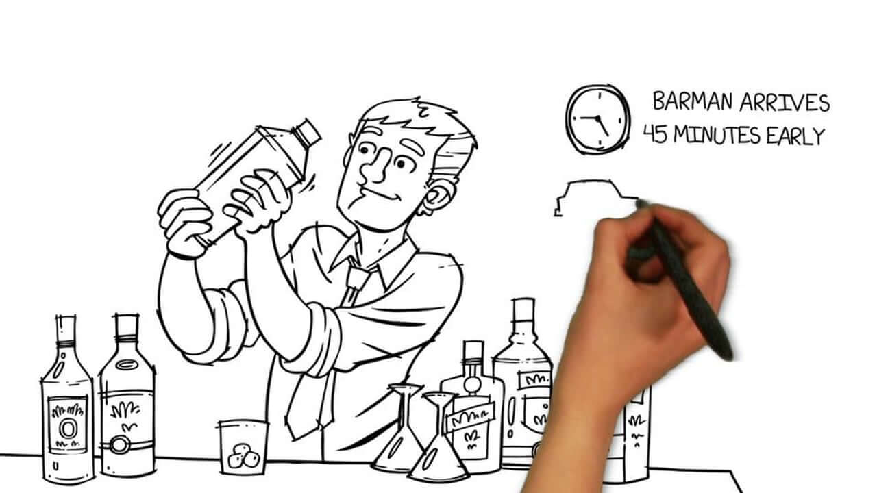 Explainer Videos & Animated Video Production Sydney